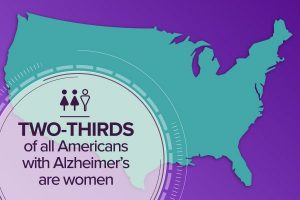 alzheimer's care virginia
